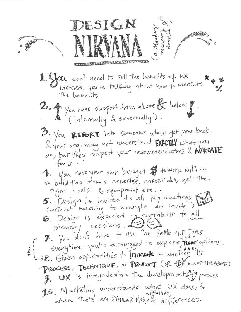 Monday Musings: Imagining Design Nirvana